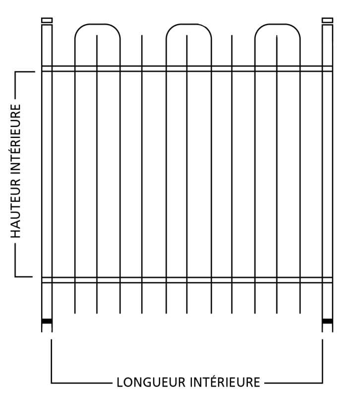 comment-mesurer